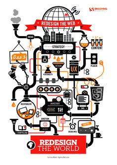 ::: Redesign the Web Poster : Design by Larissa Meek : SmashingMagazine : Illustration : Infographic :::