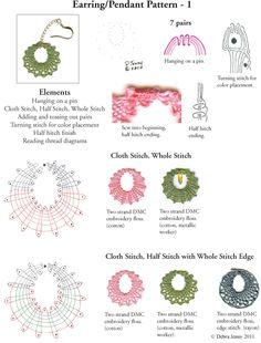 Bobbin lace earring pattern