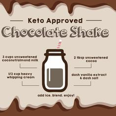 Keto approved chocolate shake