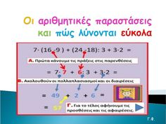 School Hacks, School Tips, Kids Corner, Periodic Table, Math Resources, Periodic Table Chart, Periotic Table, College Tips