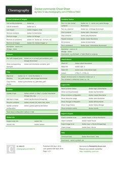 Docker commands Cheat Sheet from tobix10.