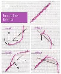Resultado de imagem para como fazer pontos de bordados passo a passo