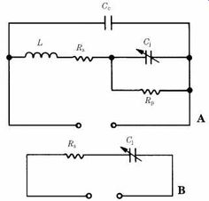Variable capacitors in RF circuits Ham Radio Operator, Variables, Circuits