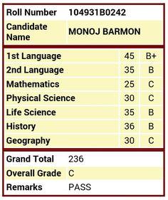 Monoj 1112
