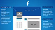 In einer Infografik: Die Bildgrößen von Facebook, Twitter, Google+, Instagram, Youtube und Pinterest - allfacebook.de