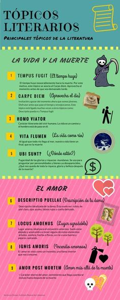 TÓPICOS LITERARIOS Principales tópicos de la literatura LA VIDA Y ...