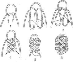 Decorative and Ornamental knots, Celtic, Chinese and more beautiful knots