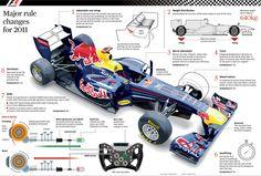 Infographic Car Ref