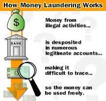 KYC, Money Laundering and Basel Norms