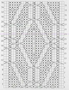 Cable pattern check source