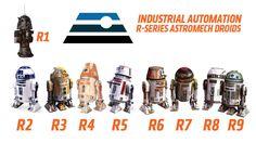 Resultado de imagem para droids star wars