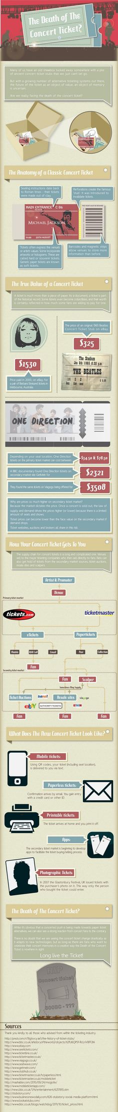 Death of concert tickets #infographic