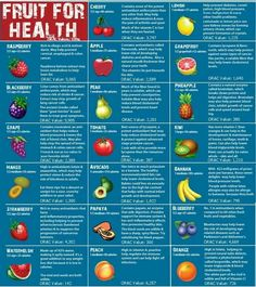 Health benefits of various fruits