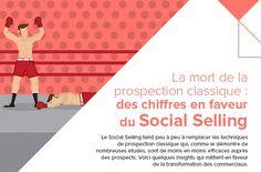 Infographie : Prospection téléphonique Vs Social Selling