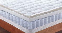 Alpine—Natural Latex and Coil Mattress | European Sleep Works, Berkeley CA