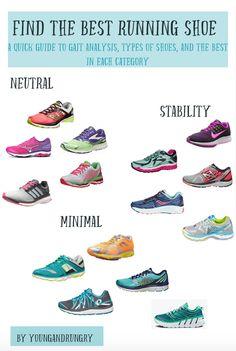 9bdbe85c8709 Best Running Shoes Running Tips