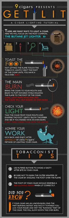 How to Light a Cigar Infographic from 9cigars