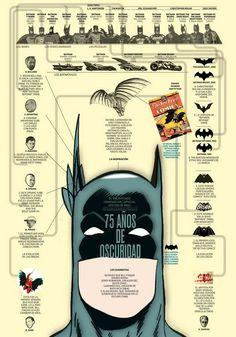 02 Norberto Baruch Infocomics Batman