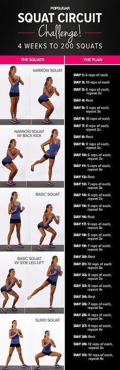 Take Our Squat Circuit Challenge! 30 Days to 200 Squats by antoinette