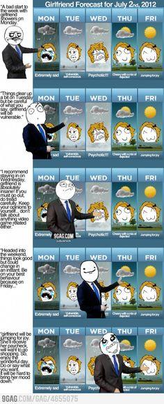 5-day Girlfriend Forecast @Jason Ata - aka, Wife Forecast... I am so sorry... Mondays are really the worse.