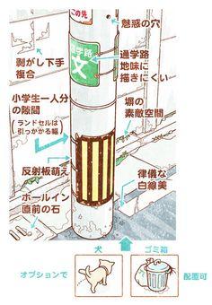 kskb: (via 電柱といえば反射板萌え。これが僕の背景を描くときのクセです。… on Twitpic)