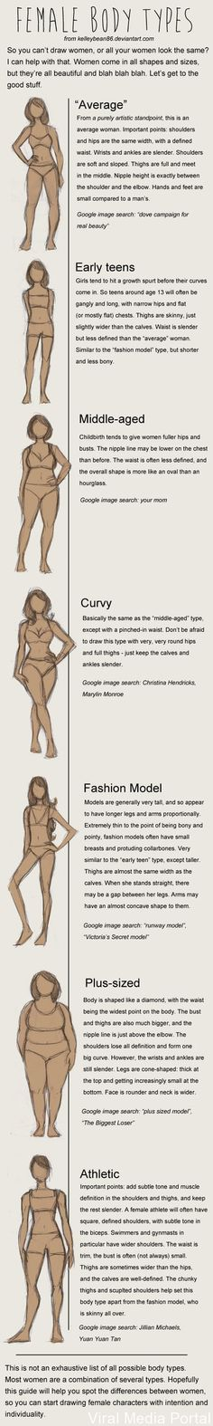 Draw Female Body Types by on deviantART. I know it's meant for drawing, but. Does seem more useful than drawing tips. Comic Art, Sketches, Character Design, Drawing People, Art Drawings, Drawings, Drawing Tutorial, Art, Art Tutorials