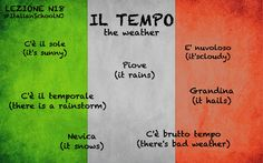 Italian lesson - the weather - vocabulary