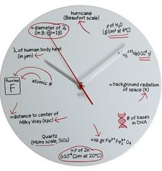 Where T Equals Time Clock, $39.99