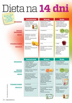 Naturhouse Diät Menü Settimanale