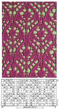 Lace Knitting Stitches, Lace Knitting Patterns, Knitting Charts, Lace Patterns, Stitch Patterns, Free Knitting, Knit Lace, Competition, Free Pattern