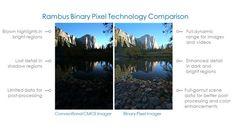 Rambus Binary Pixel brings single-shot HDR photos to phone cameras