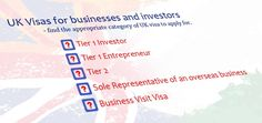 Different UK Visas for businesses and investors If you are a business person or a company executive intending to live and work in the UK it helps to have a better understanding of the Immigration rules. SmartMove2UK lists down various visa categories appropriate for businesses to send workers to the UK.