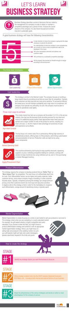 xây dựng hệ thống quản trị kinh doanh - Tìm với Google Business