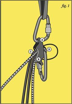 Auto-blocking belay device #climbing #techniques #gear