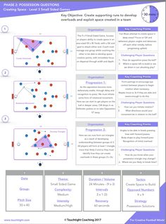 Phase Possession Questions Creating Space - 6 v 3 Possession Soccer Practice Drills, Football Drills, Football Soccer, Soccer Coaching, Soccer Training, Weight Training Workouts, Field Hockey, Phase 2, Level 3