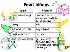 English food idioms - commonly used idioms based on food