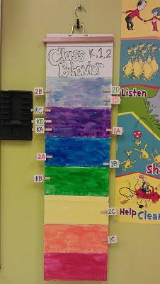 From my own classroom:  Class Behavior Chart.  Kinder, 1st, 2nd grade.  Art Classroom.