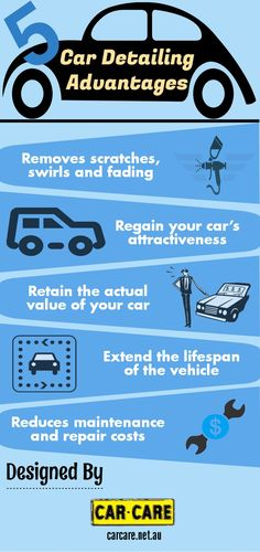 Every car requires proper maintenance. Car detailing is best option for proper car maintenance which includes car cleaning, polishing and waxing. It also provides a new look to your car and preserves the value of your #car. To know about the benefits of #cardetailing, go through this infographic.