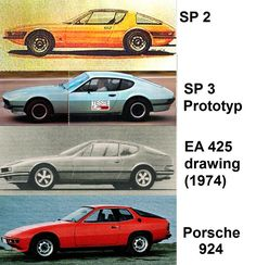 Porsche 924: from Volkswagen SP2 to Porsche 924