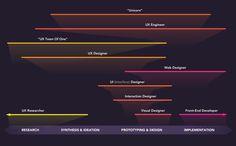 The spectrum of desi