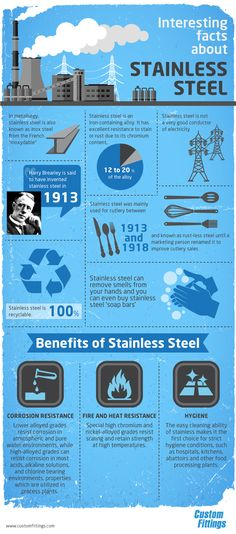 Interesting facts about stainless steel [INFOGRPAHIC] #Facts #Stainless #Steel #Infographic