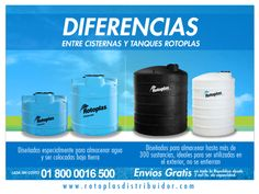 Tanks, Terrace, Products