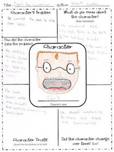 Character Map/Character Traits