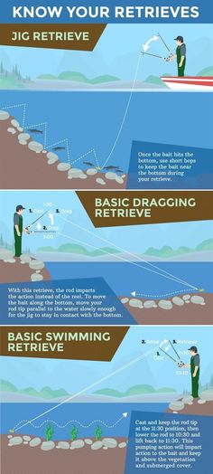 Fishing can be a great stress reliever. Find out more about fishing as a stress relieve, including tips on catching fish and staying safe. Walleye Fishing Tips, Bass Fishing Tips, Fishing Knots, Best Fishing, Kayak Fishing, Fishing Tricks, Fishing Basics, Fishing Tackle, Fishing Videos