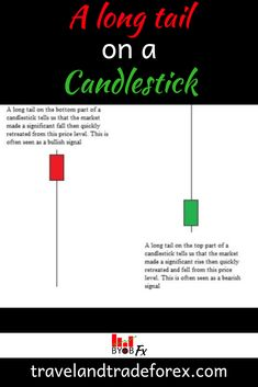 Do you know what the long tail on a candlestick means in the forex markets? Learn to read the candles and markets at BYOBFx Academy! Candle Sticks, Technical Analysis, Do You Know What, Learn To Read, Forex Trading, Investing, Candles, Marketing, Learning