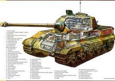 Konigstiger - king tiger tank