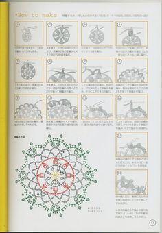 #crochet #chart