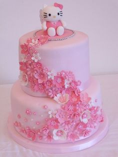 Hello Kitty Birthday Cake - Find more Hello Kitty Party Ideas at http://www.birthdayinabox.com/party-ideas/guides.asp?bgs=138