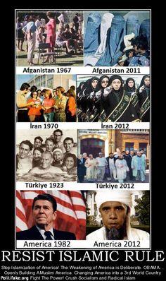 Islamization of the World |TOTUS