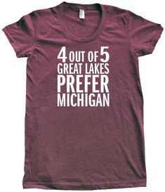 4 Out Of 5 Great Lakes Prefer Michigan - Women